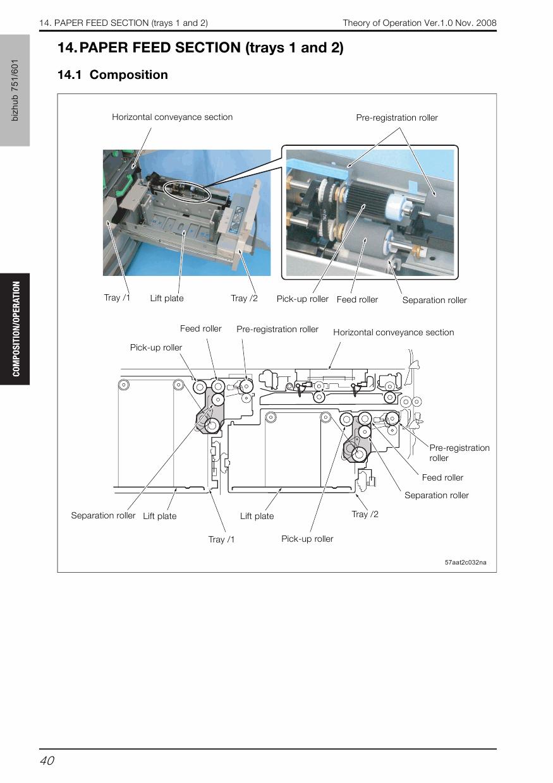 konica minolta bizhub 601 751 theory operation service manual rh qmanual com bizhub 601 service manual pdf konica minolta bizhub 601 service manual
